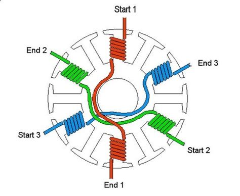 Control of Designed Developed Six Phase Induction Motor