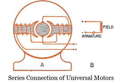 Performance Analysis of Six-Phase Induction Motor - ijertorg